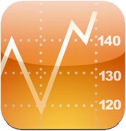 Best iPhone Apps For Stock Trading