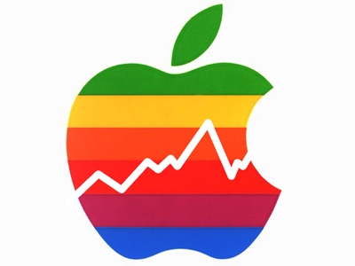 China's economic health pushes Apple into five-day losing streak