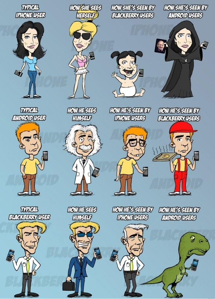Smartphone perceptions! - appPicker