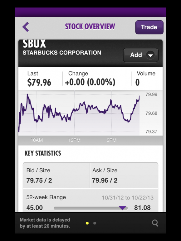 Scottrade options app