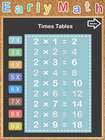 Brush up on their multiplication tables