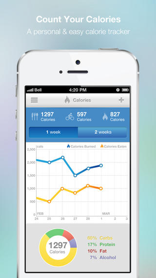 FitDay app review: an easy-to-use and free calorie counter ...