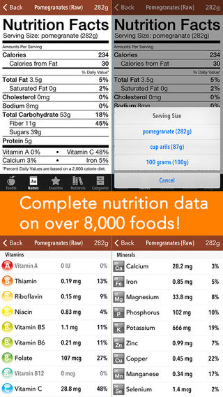 View the nutritional content of foods