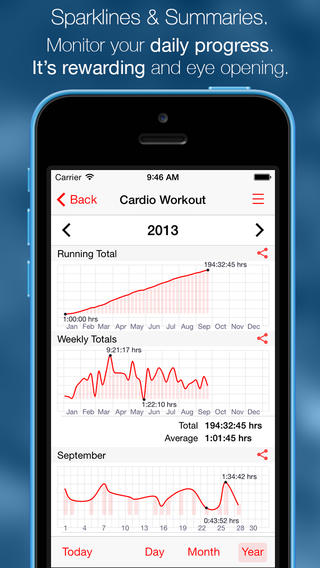 lumen trails weight loss app review apppicker