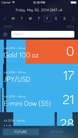 Best iphone app for options trading