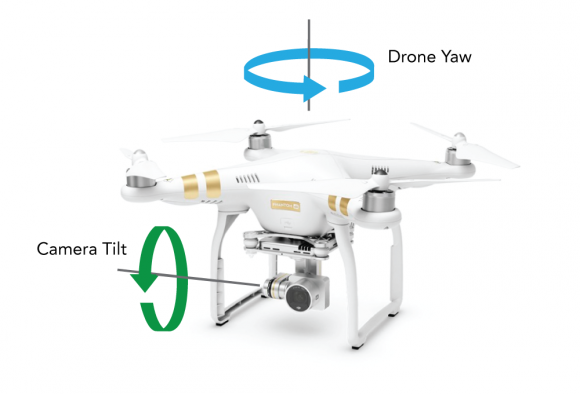 Complete control with your drone
