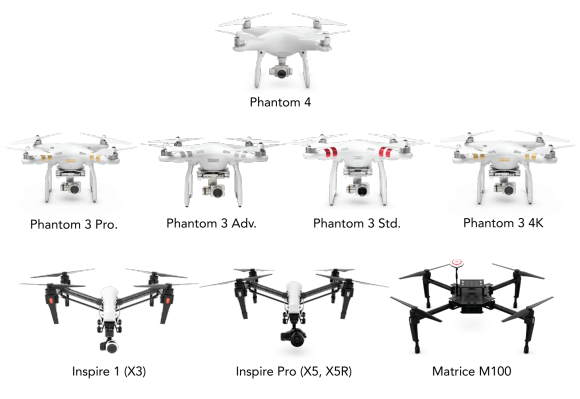 All supported drones